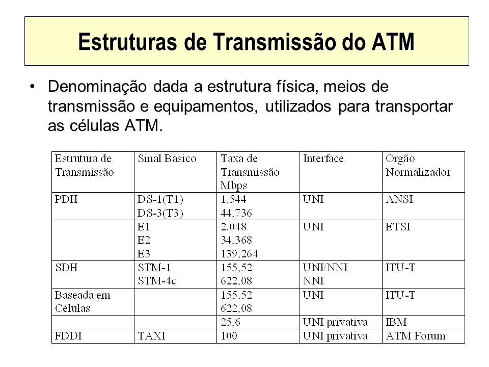 Estruturas de Transmissão do ATM Denominação dada a estrutura física, meios de transmissão e equipamentos, utilizados para transportar as células ATM.