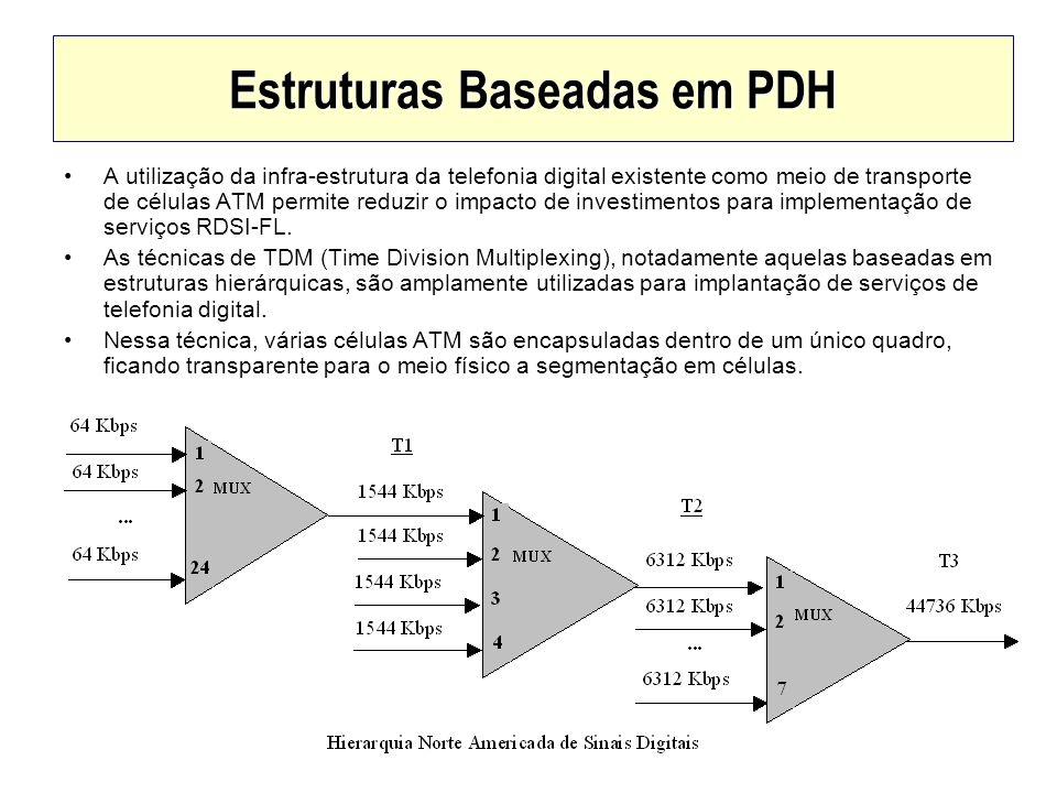 Estruturas Baseadas em PDH A utilização da infra-estrutura da telefonia digital existente como meio de transporte de células ATM permite reduzir o imp