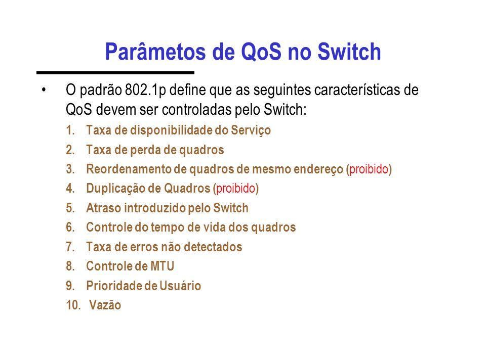 Parâmetos de QoS no Switch O padrão 802.1p define que as seguintes características de QoS devem ser controladas pelo Switch: 1.Taxa de disponibilidade
