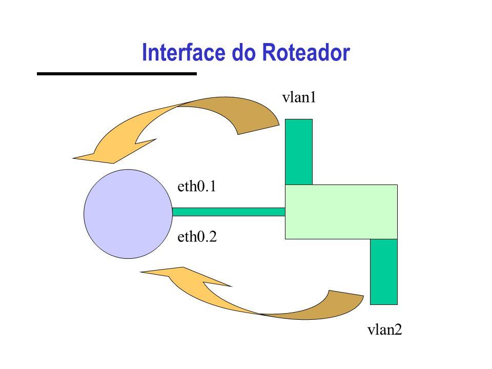 Interface do Roteador eth0.1 eth0.2 vlan1 vlan2