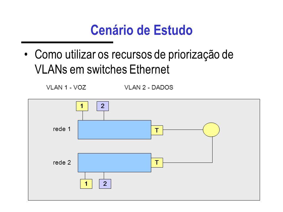 Cenário de Estudo Como utilizar os recursos de priorização de VLANs em switches Ethernet rede 1 rede 2 12 T T 12 VLAN 1 - VOZVLAN 2 - DADOS