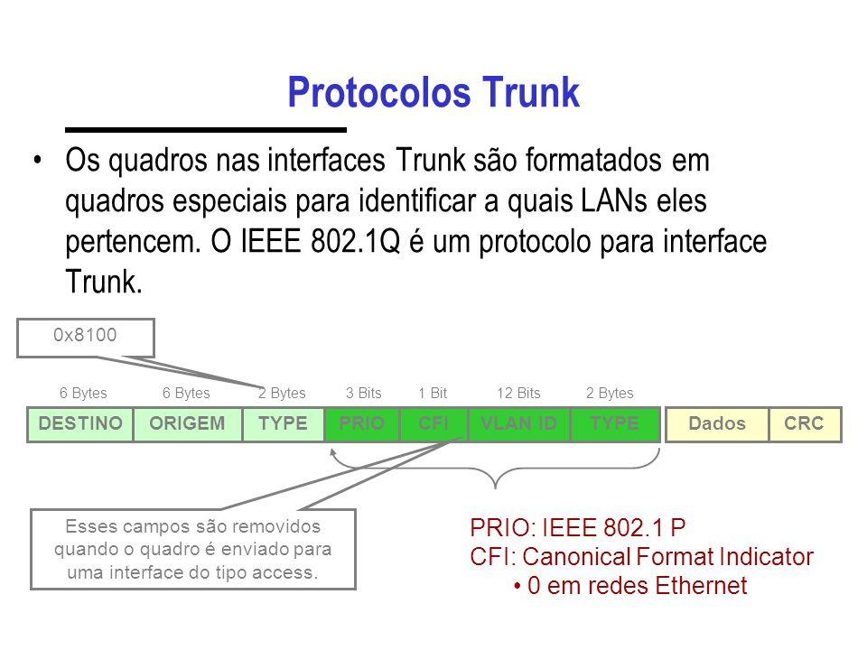 Protocolos Trunk Os quadros nas interfaces Trunk são formatados em quadros especiais para identificar a quais LANs eles pertencem. O IEEE 802.1Q é um