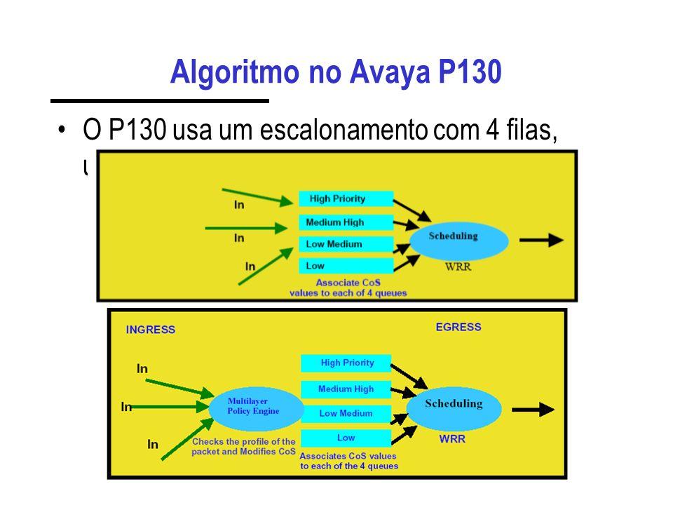 Algoritmo no Avaya P130 O P130 usa um escalonamento com 4 filas, usando um round-robin ponderado.