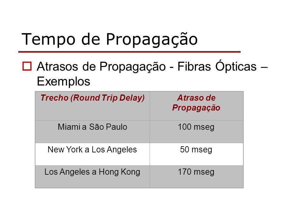 Tempo de Propagação Atrasos de Propagação - Fibras Ópticas – Exemplos Trecho (Round Trip Delay)Atraso de Propagação Miami a São Paulo100 mseg New York