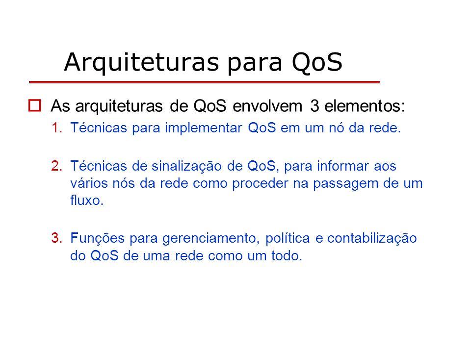 Arquiteturas para QoS As arquiteturas de QoS envolvem 3 elementos: 1.Técnicas para implementar QoS em um nó da rede. 2.Técnicas de sinalização de QoS,
