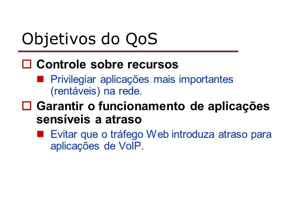 Objetivos do QoS Controle sobre recursos Privilegiar aplicações mais importantes (rentáveis) na rede. Garantir o funcionamento de aplicações sensíveis