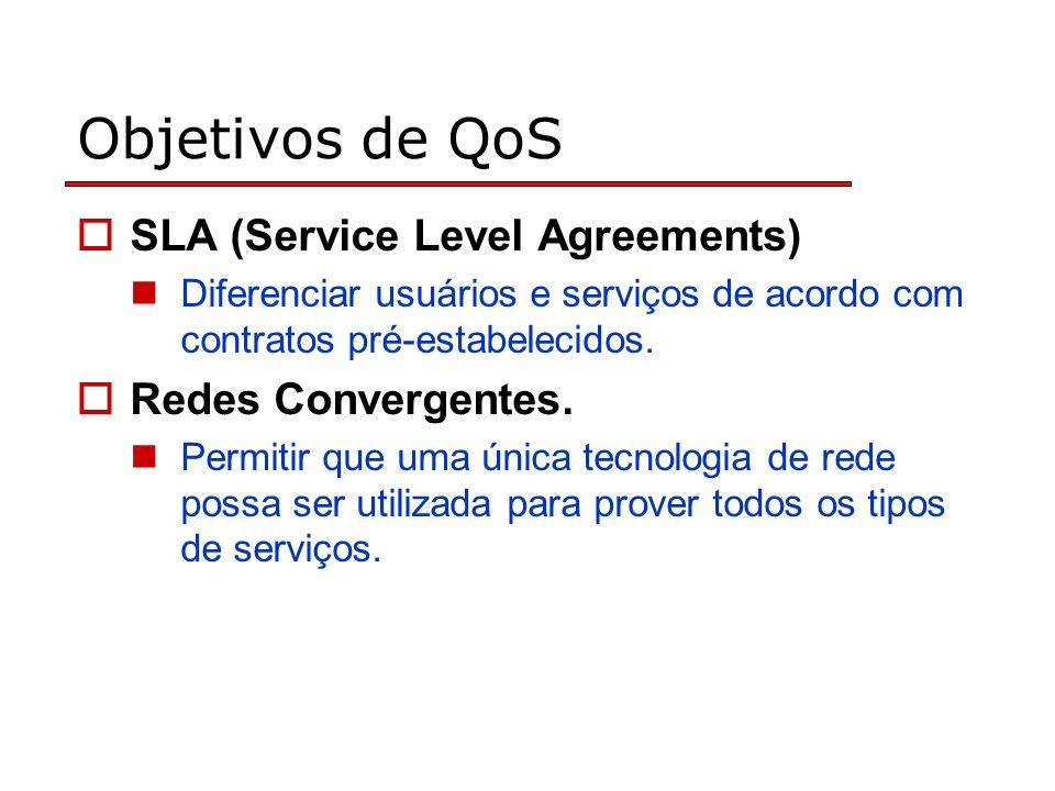Objetivos de QoS SLA (Service Level Agreements) Diferenciar usuários e serviços de acordo com contratos pré-estabelecidos. Redes Convergentes. Permiti