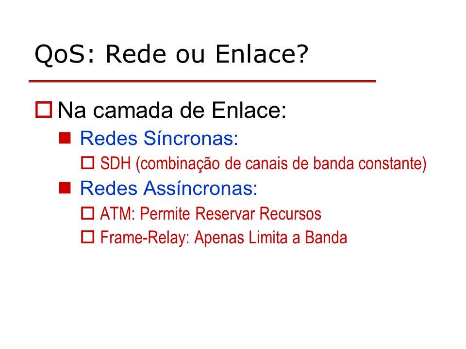 QoS: Rede ou Enlace? Na camada de Enlace: Redes Síncronas: SDH (combinação de canais de banda constante) Redes Assíncronas: ATM: Permite Reservar Recu