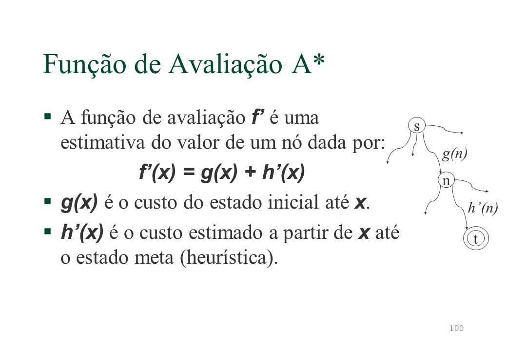 100 Função de Avaliação A* A função de avaliação f é uma estimativa do valor de um nó dada por: f(x) = g(x) + h(x) g(x) é o custo do estado inicial at