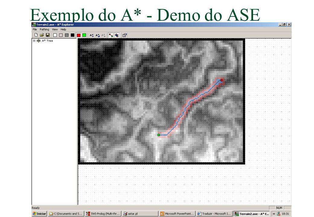 107 Exemplo do A* - Demo do ASE
