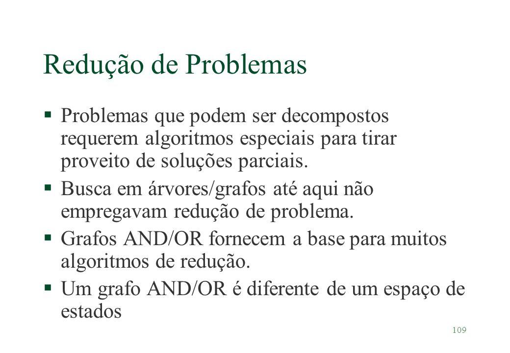 109 Redução de Problemas §Problemas que podem ser decompostos requerem algoritmos especiais para tirar proveito de soluções parciais. §Busca em árvore