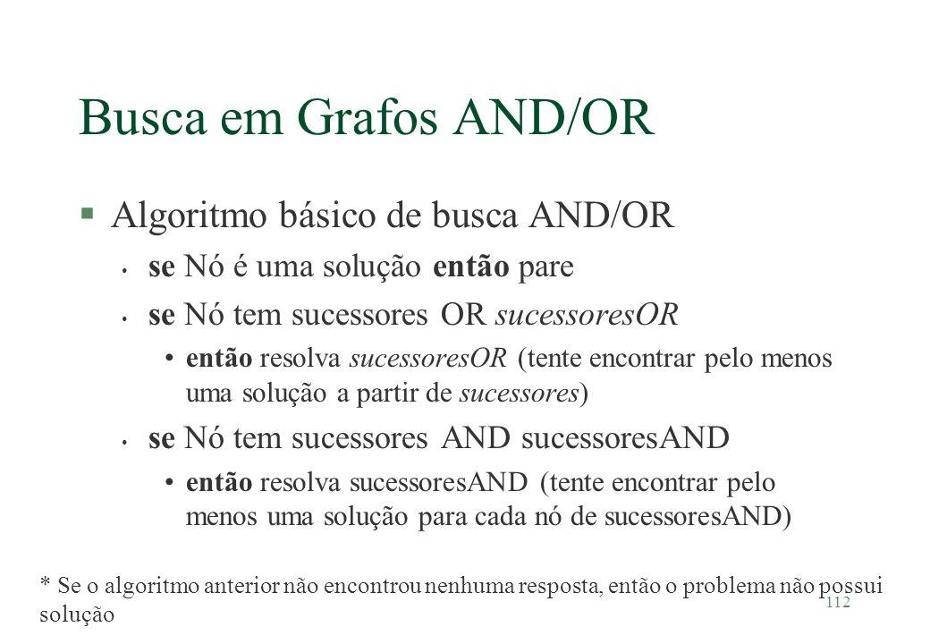 112 Busca em Grafos AND/OR §Algoritmo básico de busca AND/OR se Nó é uma solução então pare se Nó tem sucessores OR sucessoresOR então resolva sucesso