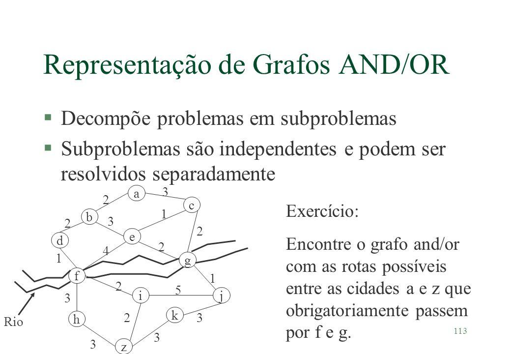 113 Representação de Grafos AND/OR §Decompõe problemas em subproblemas §Subproblemas são independentes e podem ser resolvidos separadamente k z h ji f