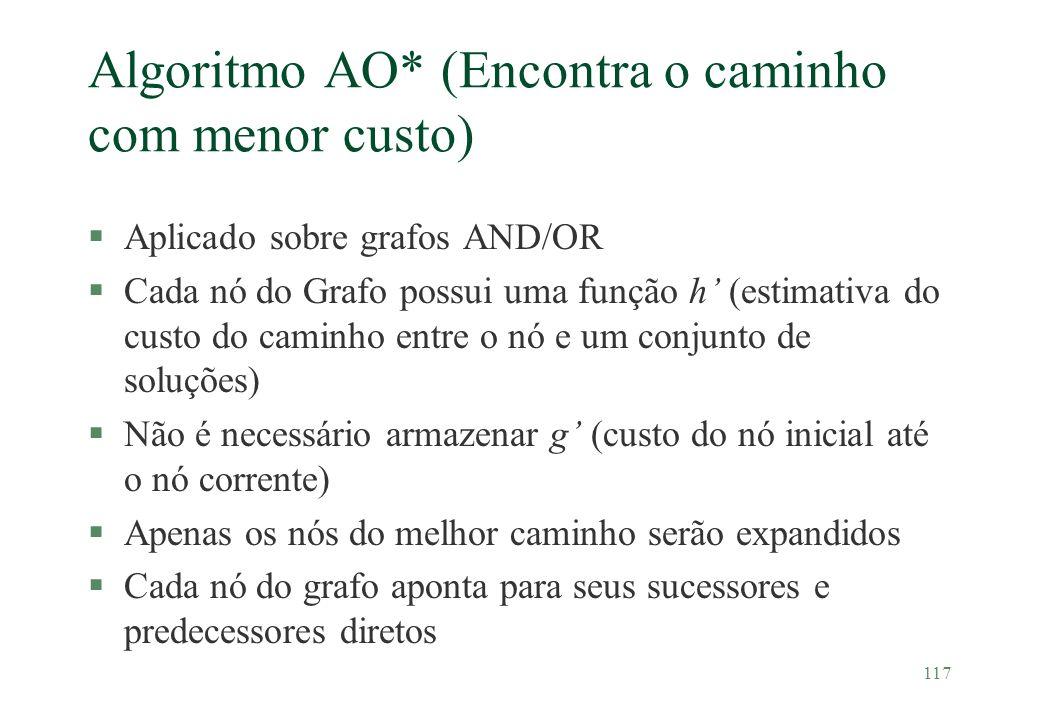 117 Algoritmo AO* (Encontra o caminho com menor custo) §Aplicado sobre grafos AND/OR §Cada nó do Grafo possui uma função h (estimativa do custo do cam