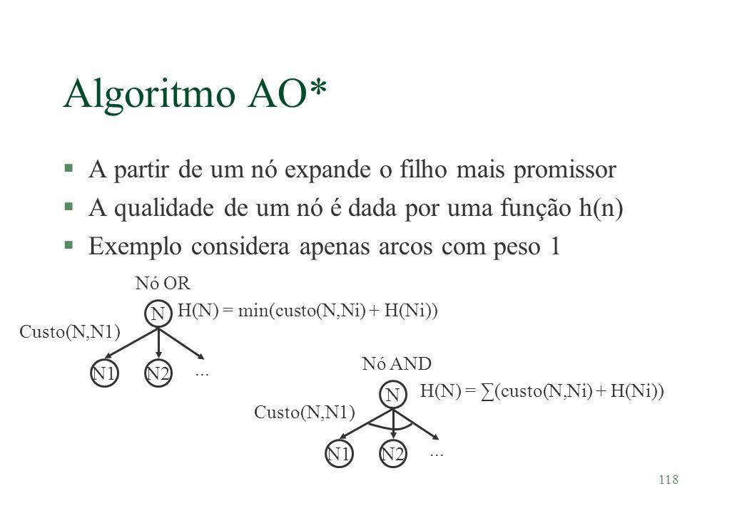 118 Algoritmo AO* §A partir de um nó expande o filho mais promissor §A qualidade de um nó é dada por uma função h(n) §Exemplo considera apenas arcos c