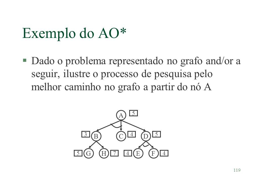 119 Exemplo do AO* §Dado o problema representado no grafo and/or a seguir, ilustre o processo de pesquisa pelo melhor caminho no grafo a partir do nó