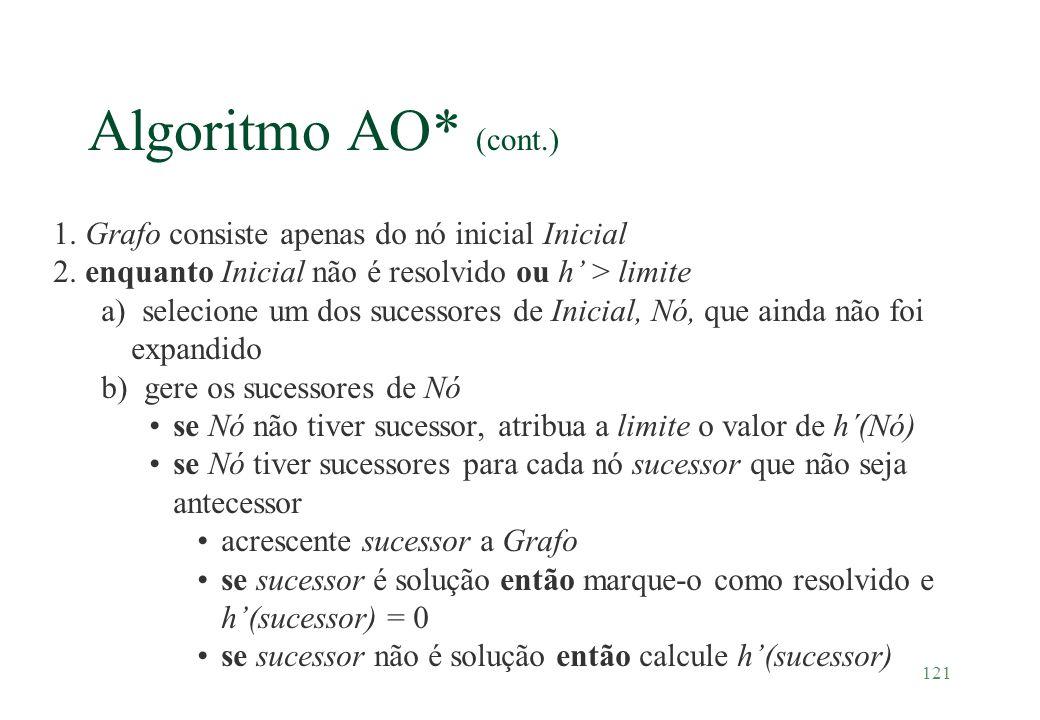 121 Algoritmo AO* (cont.) 1. Grafo consiste apenas do nó inicial Inicial 2. enquanto Inicial não é resolvido ou h > limite a) selecione um dos sucesso