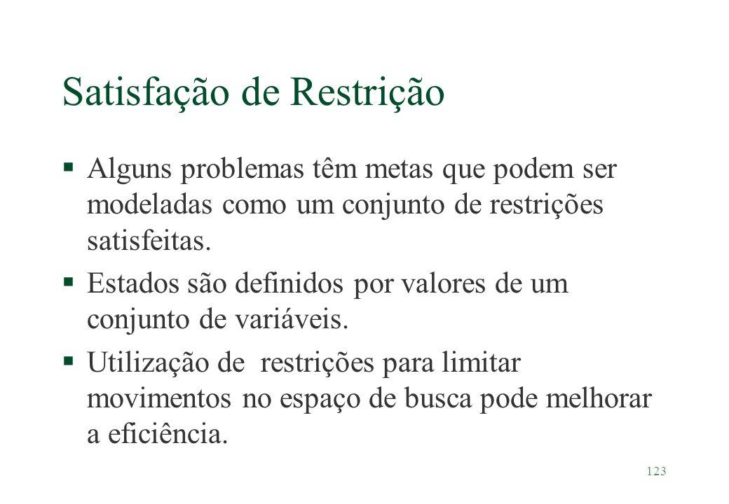 123 Satisfação de Restrição §Alguns problemas têm metas que podem ser modeladas como um conjunto de restrições satisfeitas. §Estados são definidos por