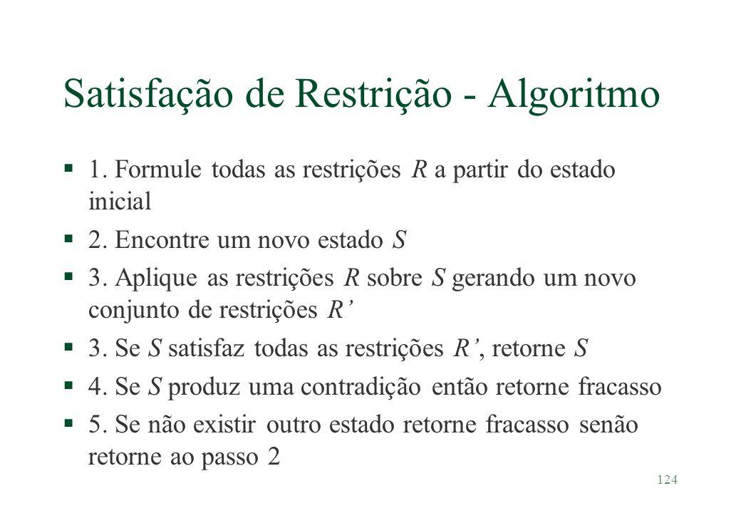 124 Satisfação de Restrição - Algoritmo §1. Formule todas as restrições R a partir do estado inicial §2. Encontre um novo estado S §3. Aplique as rest
