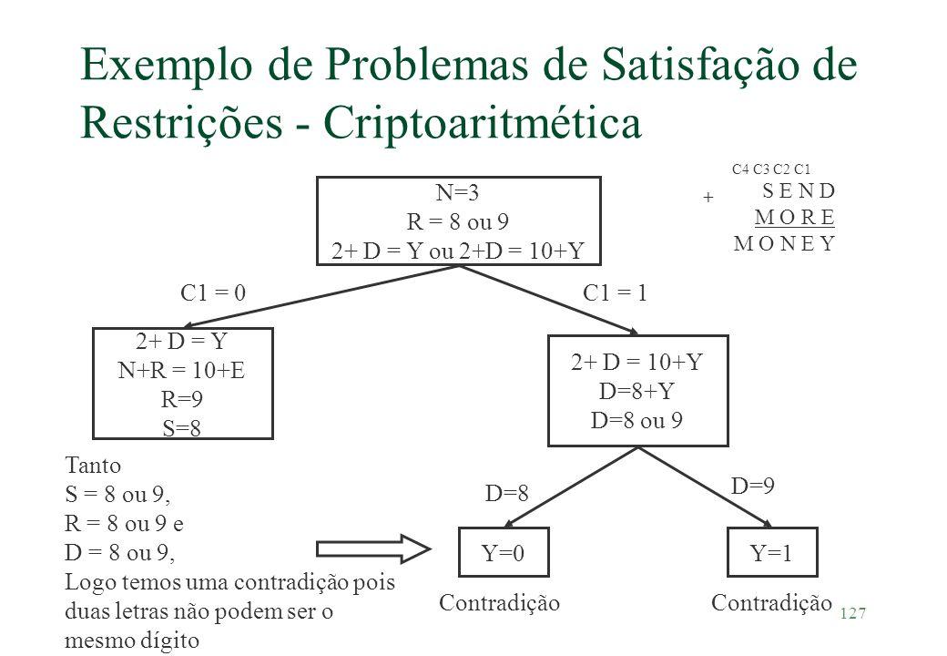 127 Exemplo de Problemas de Satisfação de Restrições - Criptoaritmética N=3 R = 8 ou 9 2+ D = Y ou 2+D = 10+Y 2+ D = Y N+R = 10+E R=9 S=8 2+ D = 10+Y