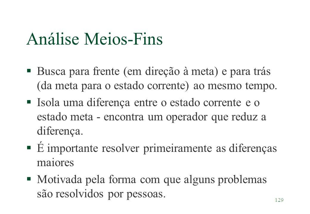 129 Análise Meios-Fins §Busca para frente (em direção à meta) e para trás (da meta para o estado corrente) ao mesmo tempo. §Isola uma diferença entre
