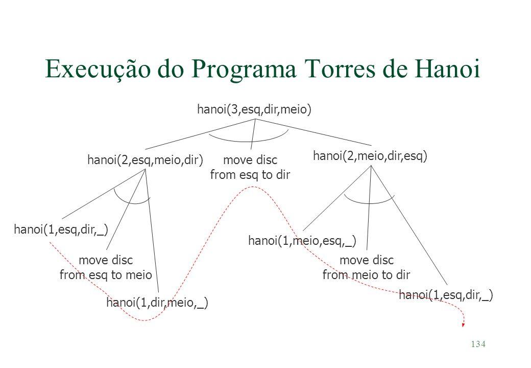 134 Execução do Programa Torres de Hanoi hanoi(3,esq,dir,meio) hanoi(2,esq,meio,dir) hanoi(2,meio,dir,esq) hanoi(1,esq,dir,_) hanoi(1,dir,meio,_) hano