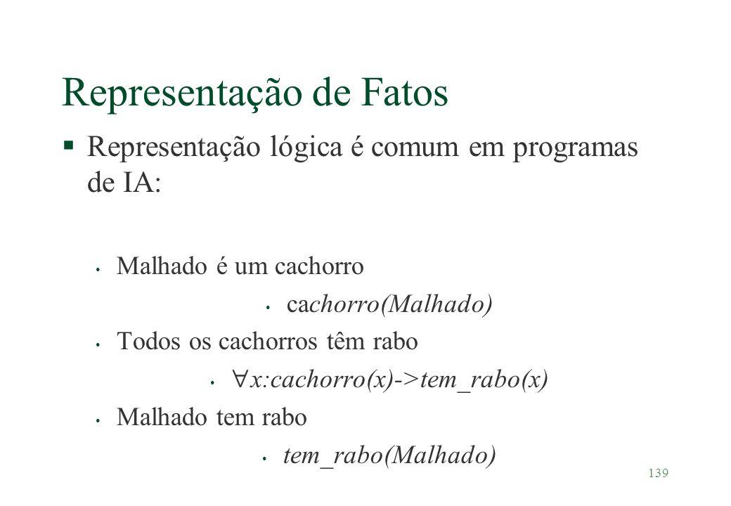 139 Representação de Fatos §Representação lógica é comum em programas de IA: Malhado é um cachorro cachorro(Malhado) Todos os cachorros têm rabo x:cac