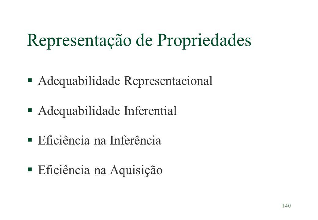 140 Representação de Propriedades §Adequabilidade Representacional §Adequabilidade Inferential §Eficiência na Inferência §Eficiência na Aquisição