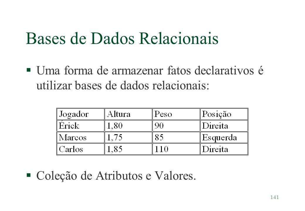 141 Bases de Dados Relacionais §Uma forma de armazenar fatos declarativos é utilizar bases de dados relacionais: §Coleção de Atributos e Valores.