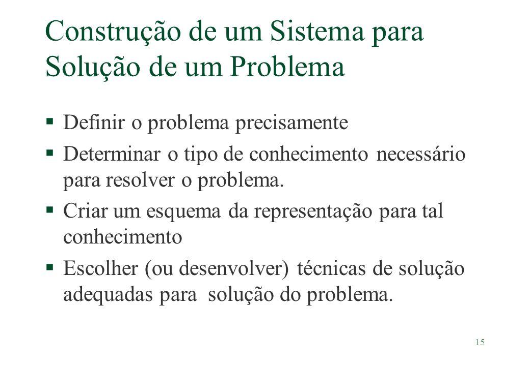 15 Construção de um Sistema para Solução de um Problema §Definir o problema precisamente §Determinar o tipo de conhecimento necessário para resolver o
