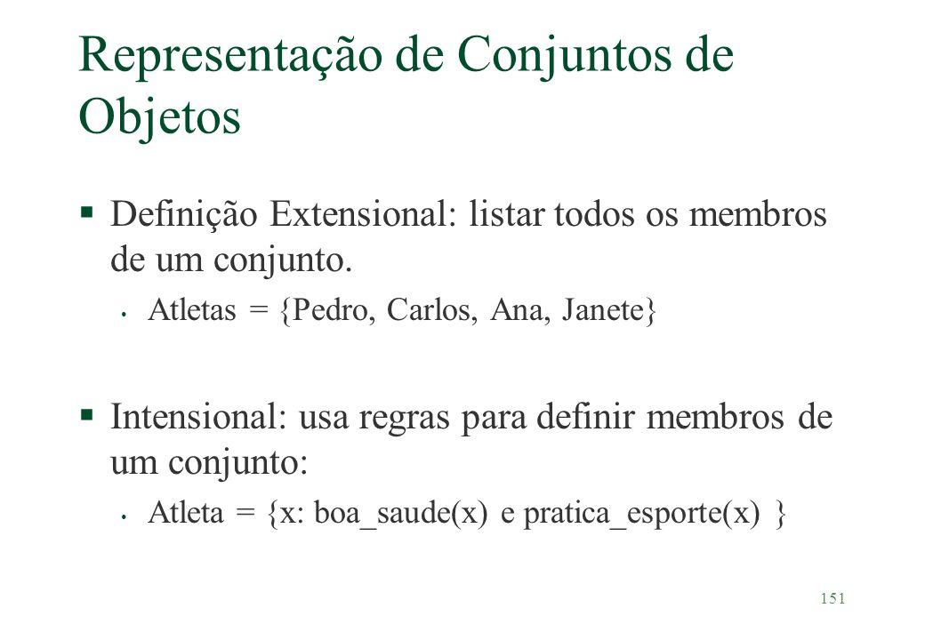 151 Representação de Conjuntos de Objetos §Definição Extensional: listar todos os membros de um conjunto. Atletas = {Pedro, Carlos, Ana, Janete} §Inte
