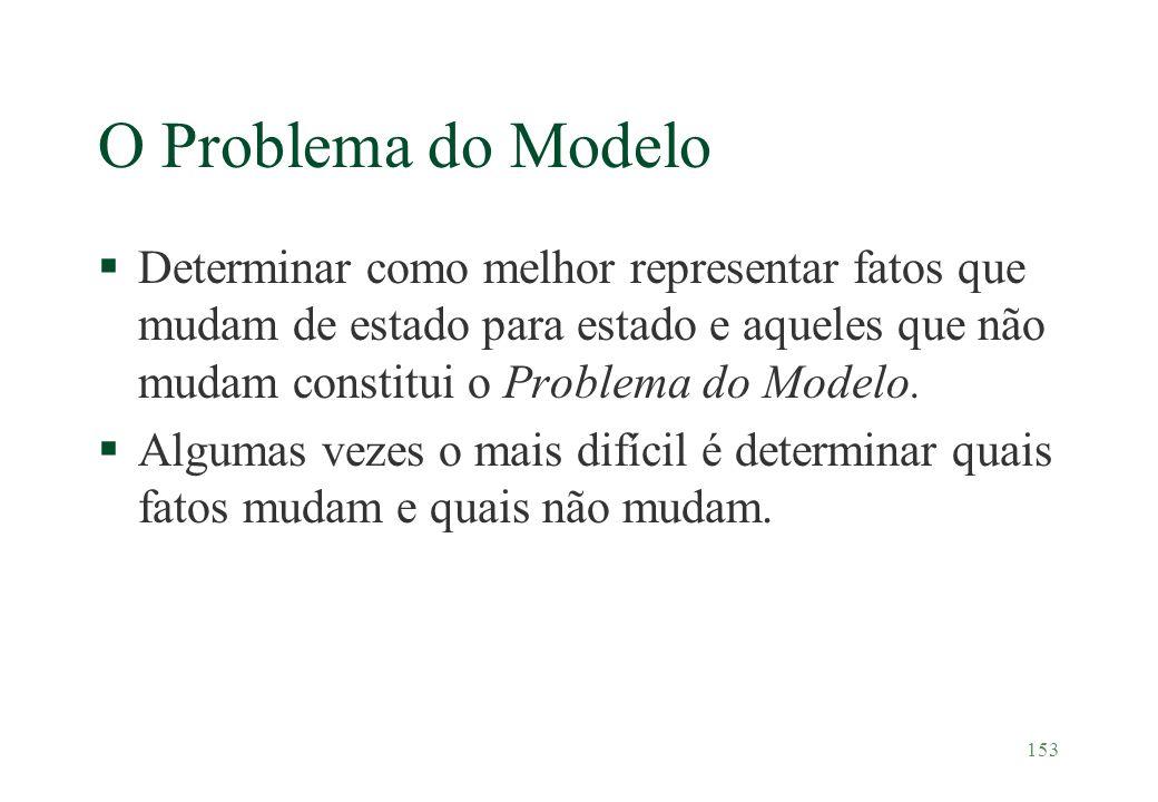 153 O Problema do Modelo §Determinar como melhor representar fatos que mudam de estado para estado e aqueles que não mudam constitui o Problema do Mod