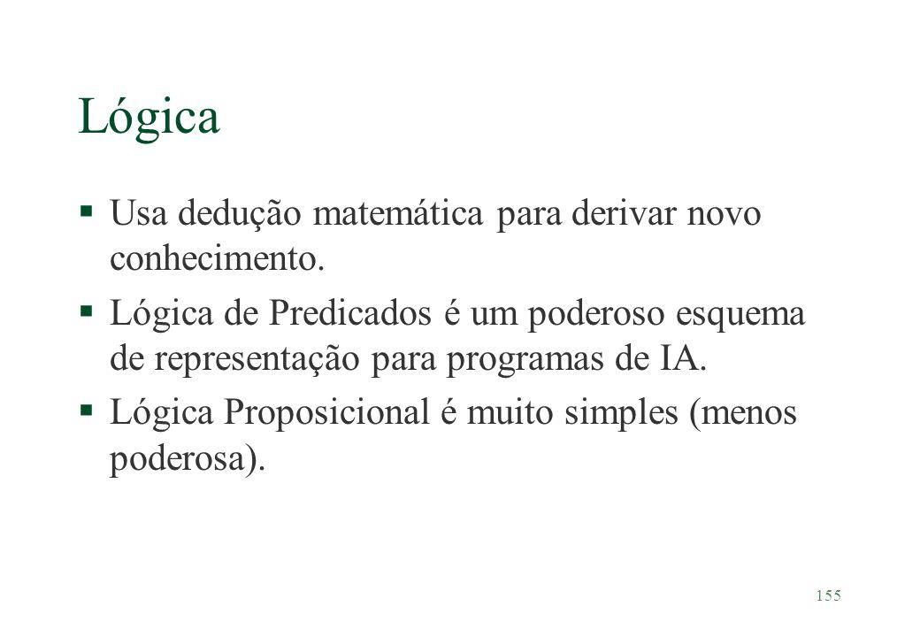 155 Lógica §Usa dedução matemática para derivar novo conhecimento. §Lógica de Predicados é um poderoso esquema de representação para programas de IA.