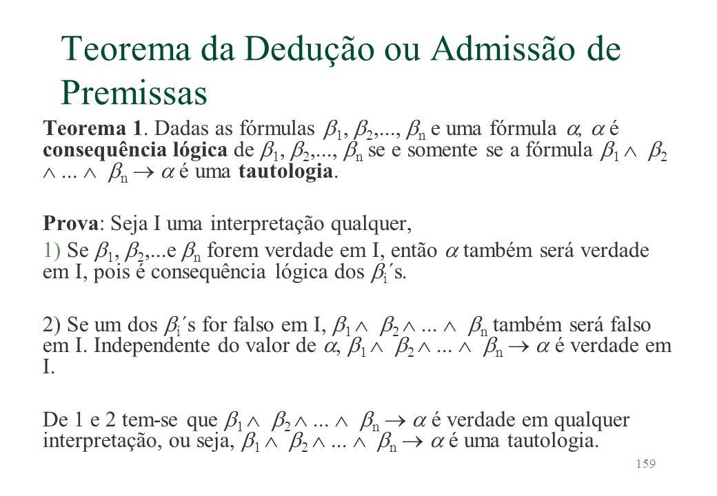 159 Teorema da Dedução ou Admissão de Premissas Teorema 1. Dadas as fórmulas 1, 2,..., n e uma fórmula, é consequência lógica de 1, 2,..., n se e some