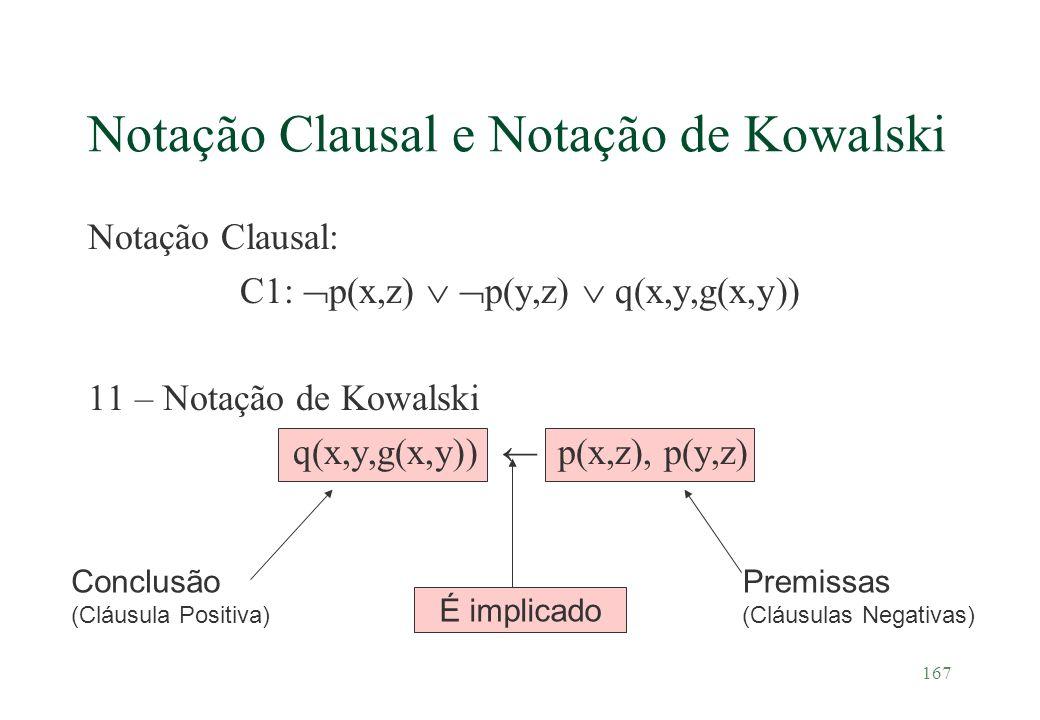 167 Notação Clausal: C1: p(x,z) p(y,z) q(x,y,g(x,y)) 11 – Notação de Kowalski q(x,y,g(x,y)) p(x,z), p(y,z) Notação Clausal e Notação de Kowalski Concl