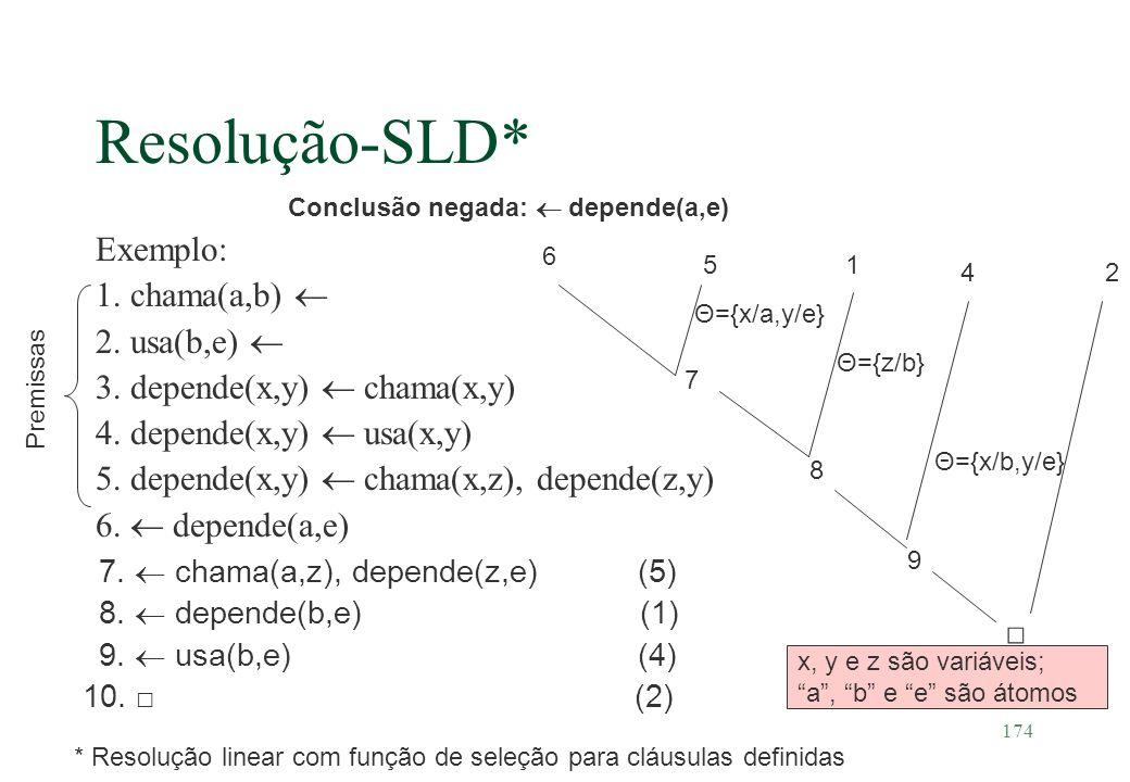 174 Resolução-SLD* Exemplo: 1. chama(a,b) 2. usa(b,e) 3. depende(x,y) chama(x,y) 4. depende(x,y) usa(x,y) 5. depende(x,y) chama(x,z), depende(z,y) 6.