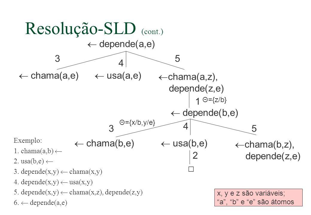 176 Resolução-SLD (cont.) Exemplo: 1. chama(a,b) 2. usa(b,e) 3. depende(x,y) chama(x,y) 4. depende(x,y) usa(x,y) 5. depende(x,y) chama(x,z), depende(z