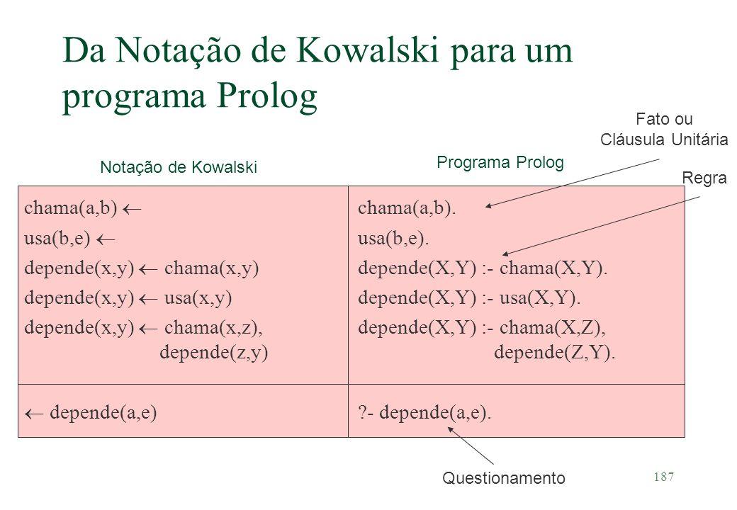 187 Da Notação de Kowalski para um programa Prolog chama(a,b) usa(b,e) depende(x,y) chama(x,y) depende(x,y) usa(x,y) depende(x,y) chama(x,z), depende(