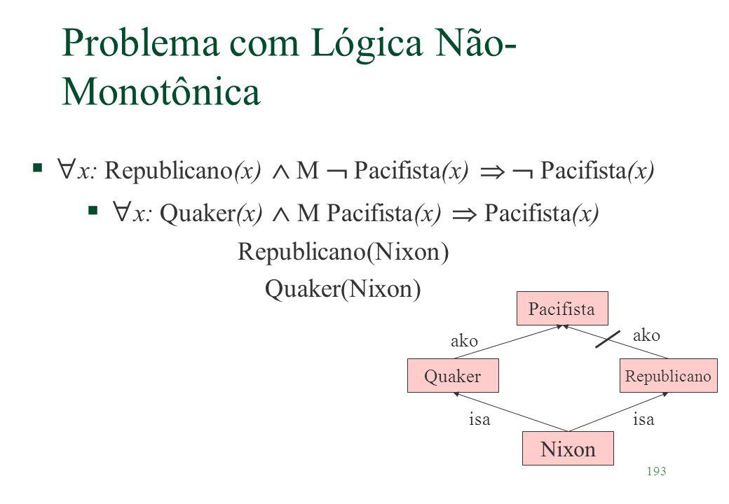 193 Problema com Lógica Não- Monotônica § x: Republicano(x) M Pacifista(x) Pacifista(x) § x: Quaker(x) M Pacifista(x) Pacifista(x) Republicano(Nixon)