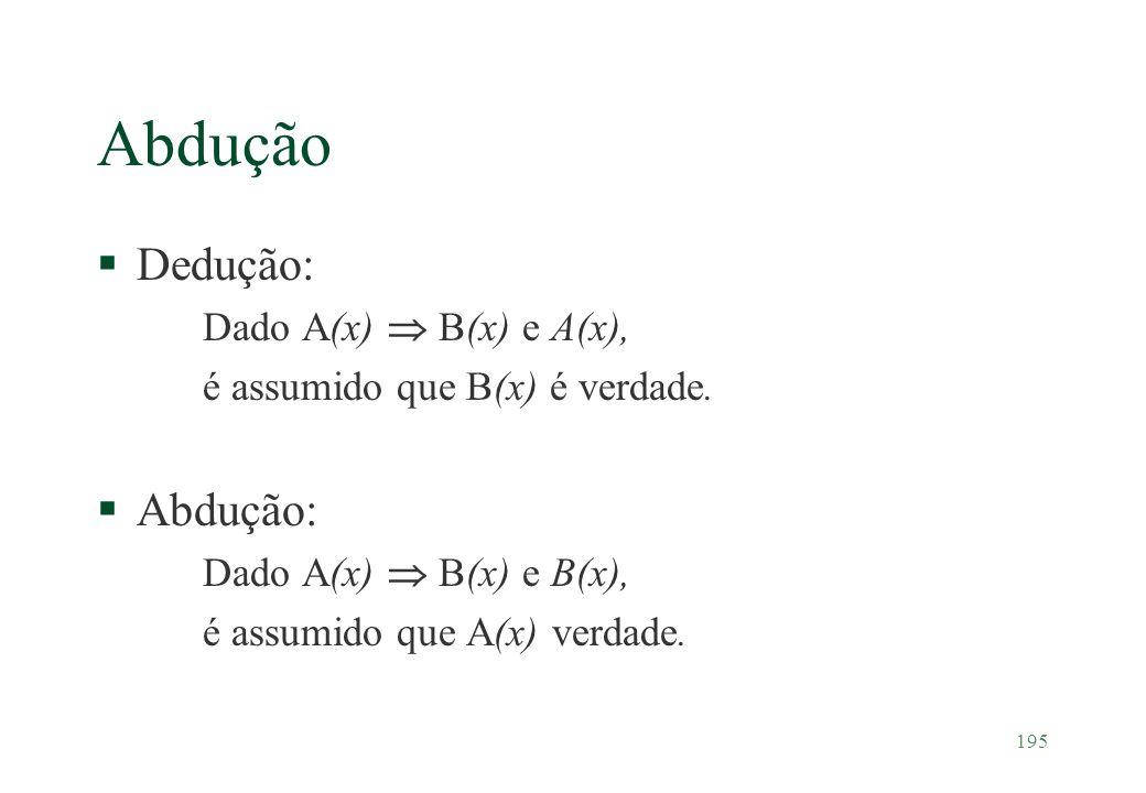195 Abdução §Dedução: Dado A(x) B(x) e A(x), é assumido que B(x) é verdade. §Abdução: Dado A(x) B(x) e B(x), é assumido que A(x) verdade.
