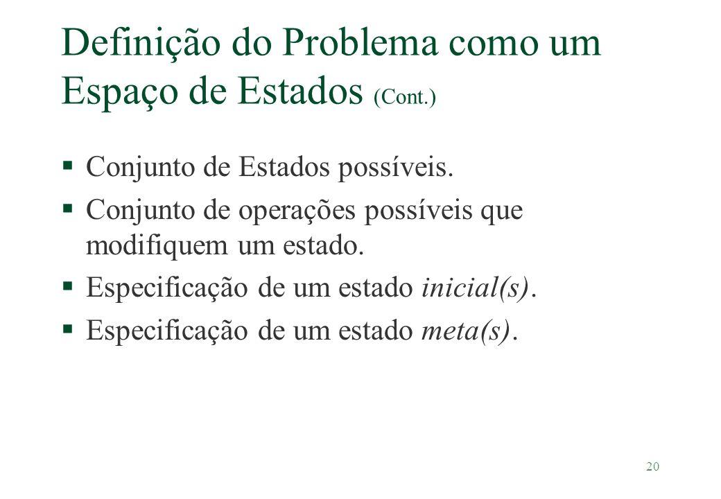 20 Definição do Problema como um Espaço de Estados (Cont.) §Conjunto de Estados possíveis. §Conjunto de operações possíveis que modifiquem um estado.