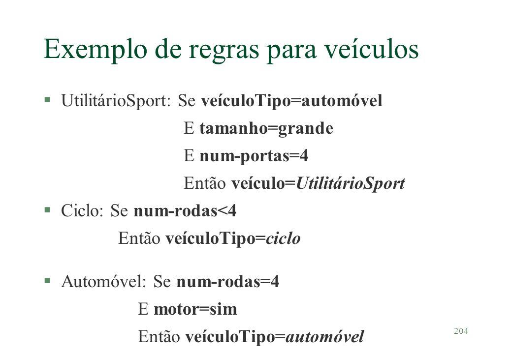 204 Exemplo de regras para veículos §UtilitárioSport: Se veículoTipo=automóvel E tamanho=grande E num-portas=4 Então veículo=UtilitárioSport §Ciclo: S
