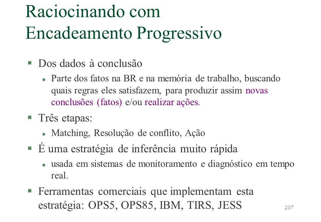207 Raciocinando com Encadeamento Progressivo §Dos dados à conclusão l Parte dos fatos na BR e na memória de trabalho, buscando quais regras eles sati