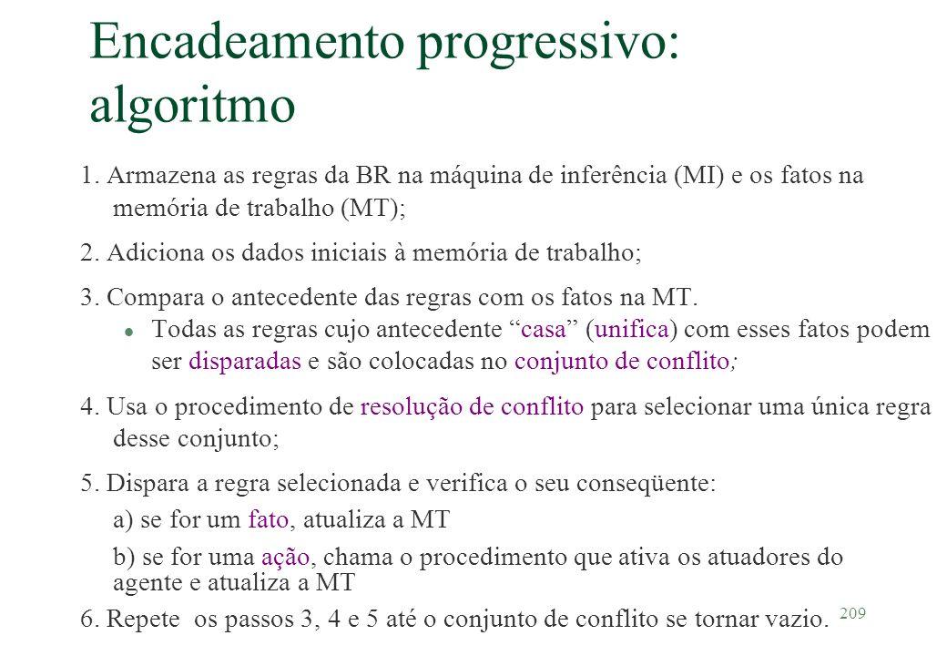 209 Encadeamento progressivo: algoritmo 1. Armazena as regras da BR na máquina de inferência (MI) e os fatos na memória de trabalho (MT); 2. Adiciona