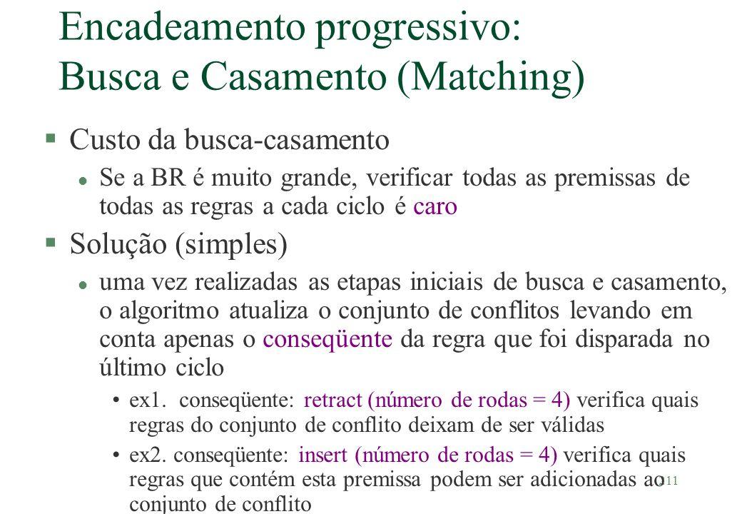 211 Encadeamento progressivo: Busca e Casamento (Matching) §Custo da busca-casamento l Se a BR é muito grande, verificar todas as premissas de todas a