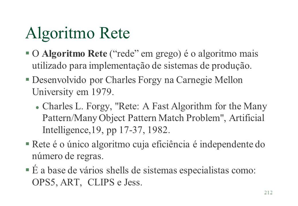 212 Algoritmo Rete §O Algoritmo Rete (rede em grego) é o algoritmo mais utilizado para implementação de sistemas de produção. §Desenvolvido por Charle