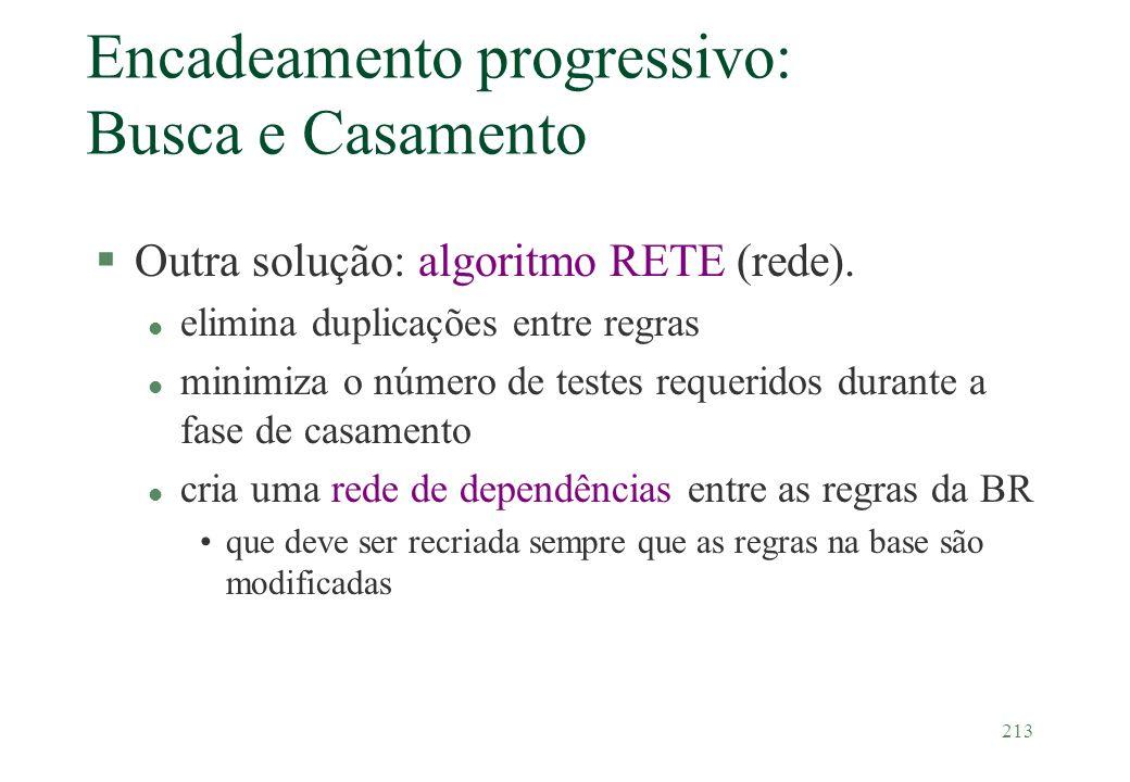 213 Encadeamento progressivo: Busca e Casamento §Outra solução: algoritmo RETE (rede). l elimina duplicações entre regras l minimiza o número de teste