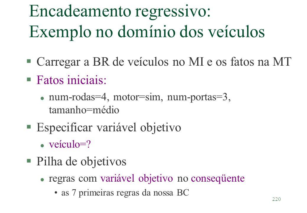 220 Encadeamento regressivo: Exemplo no domínio dos veículos §Carregar a BR de veículos no MI e os fatos na MT §Fatos iniciais: l num-rodas=4, motor=s