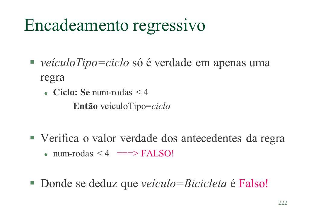 222 Encadeamento regressivo §veículoTipo=ciclo só é verdade em apenas uma regra l Ciclo: Se num-rodas < 4 Então veículoTipo=ciclo §Verifica o valor ve