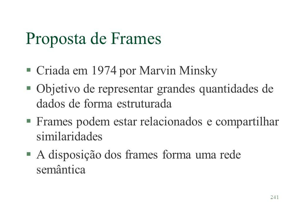 241 Proposta de Frames §Criada em 1974 por Marvin Minsky §Objetivo de representar grandes quantidades de dados de forma estruturada §Frames podem esta